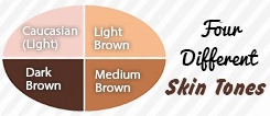Four Different Skin Tones